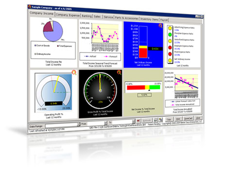 Executive Dashboard Software