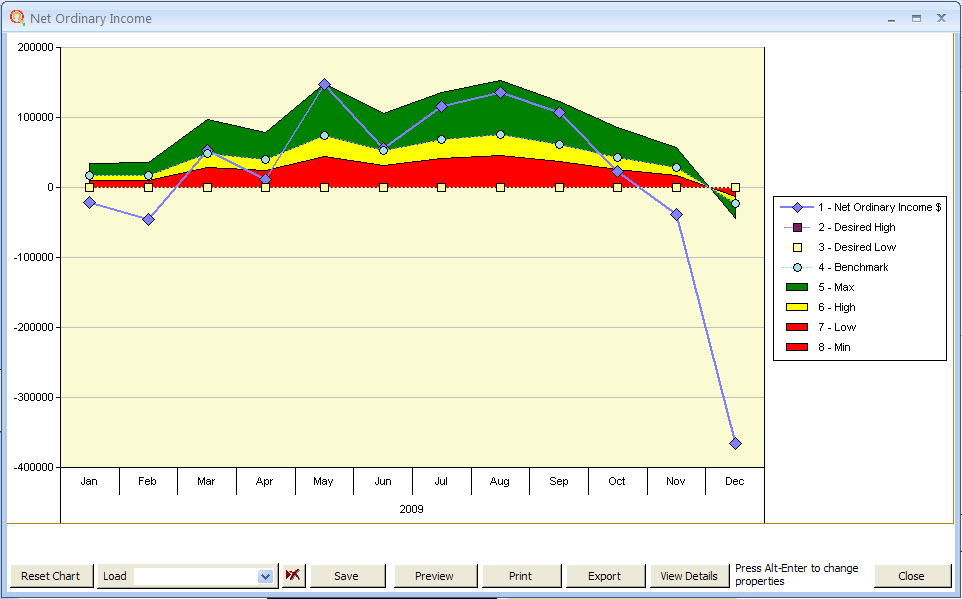 Benchmarking Graph