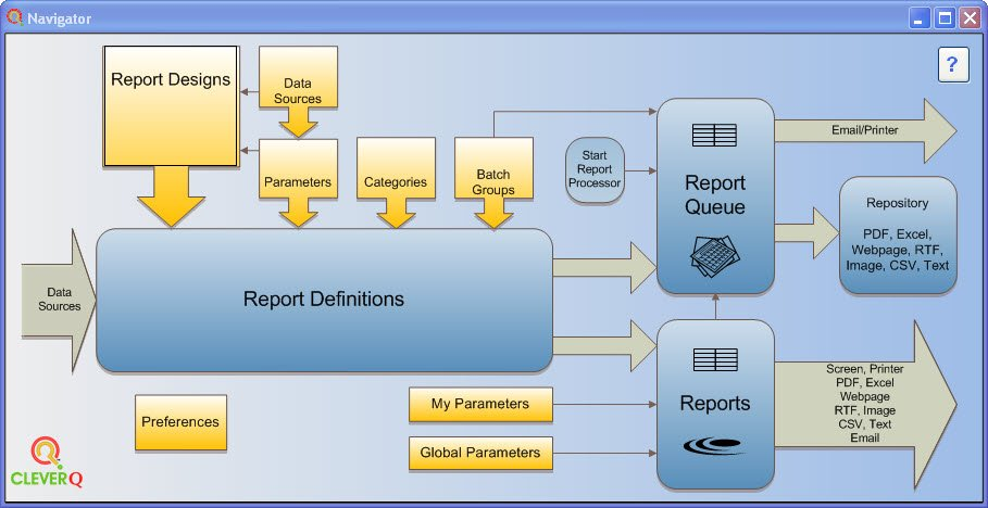 Report Manager Software