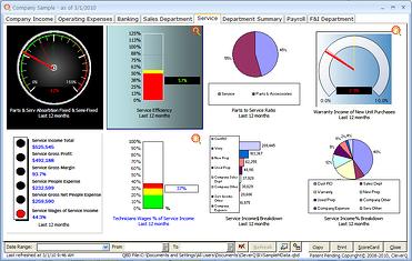 Data Visualization Technology