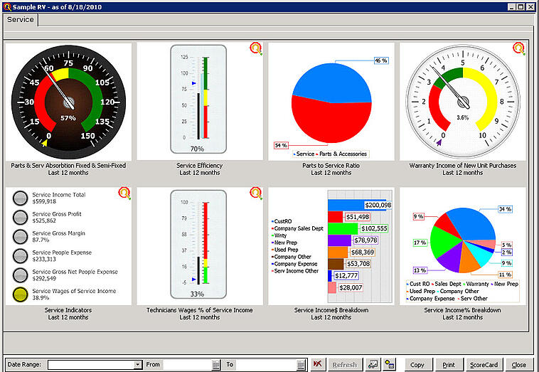 Service Department Dashboard